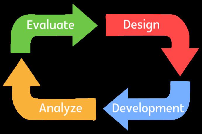 Project-management-image-e